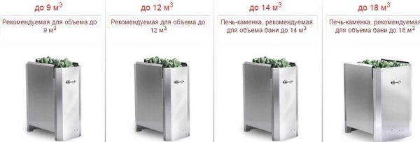 Модельный ряд электрокаменок Ермак