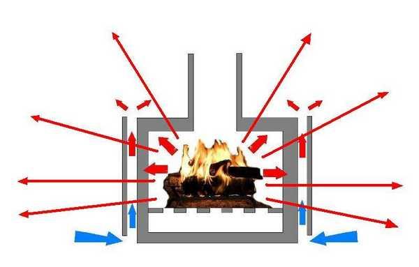Металлический экран для банной печи