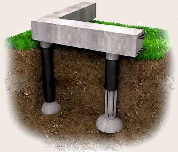 Сваи могут сверху объединяться бетонной, деревянной или стальной обвязкой. Называется эта обвязка ростверк