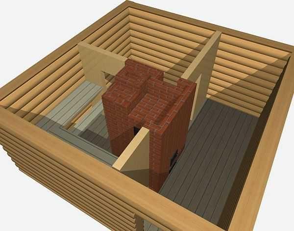 Кирпичная печь создает идеальные условия для русской бани