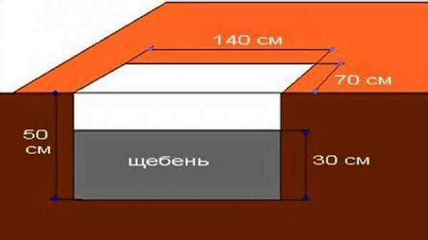 Фундамент для стальной печи