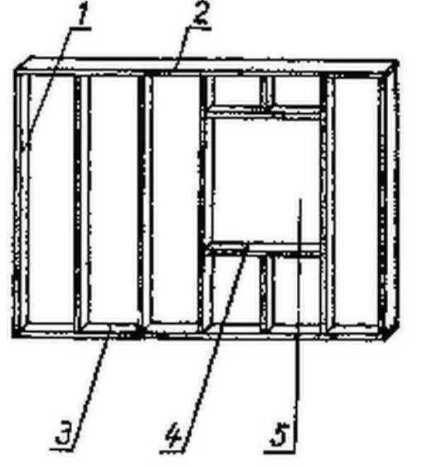 Каркас одной из стен бани 1 – стойка каркаса 2 – верхняя обвязка 3 – нижняя обвязка 4 – ригель 5 – проем оконного блока