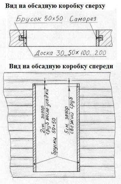 Обсадная коробка для двери с пазом и бруском