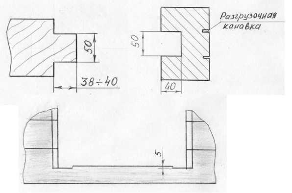 Примерные габариты и устройство обсадной коробки с шипом