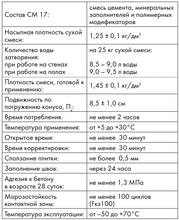 Технические характеристики клея Церезит СМ-17