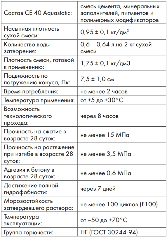 Технические характеристики клея Ceresit CE 40 Aquastatic