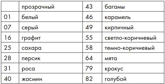 Цветовая гамма CS 25 - номера цветов герметика