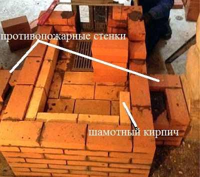 Поэтапное строительство бани из кирпича своими руками 347
