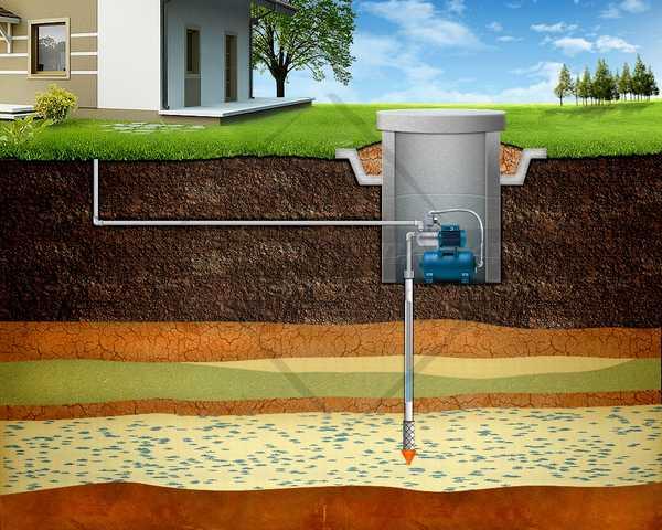 Устройство абиссинского колодца для водоснабжения бани