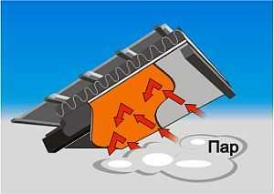 Пароизляция не дает пару проникнуть к теплоизолятору