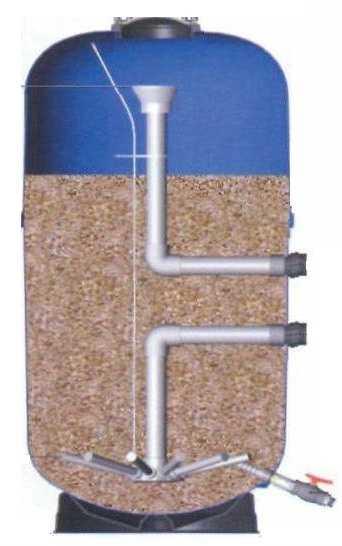 Песчаный фильтр для воды в разрезе