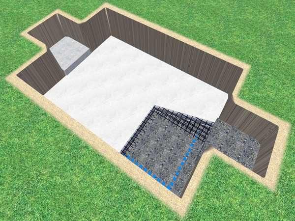 При планировании учитывайте уровень грунтовых вод