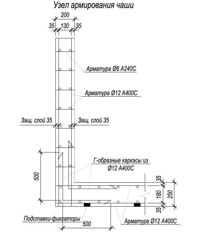 Технология герметизации панельных швов