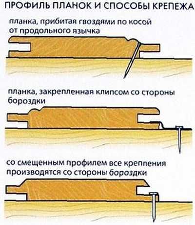 Чем и как крепить вагонку к потолку: варианты