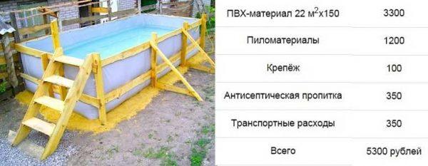 Очень экономный бассейн с каркасом из дерева