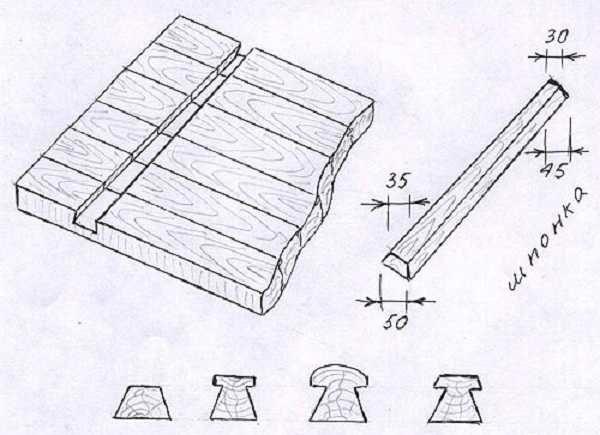 Сделать древесные двери можно без гвоздиков