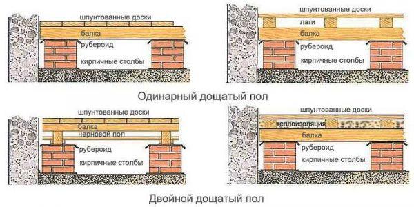 Три варианта с холожным полом и лишь один (внизу справа) с теплым