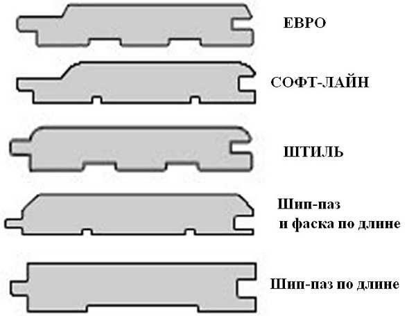 Вагонка может иметь много разных профилей, потому поверхность потолка может быть очень разной