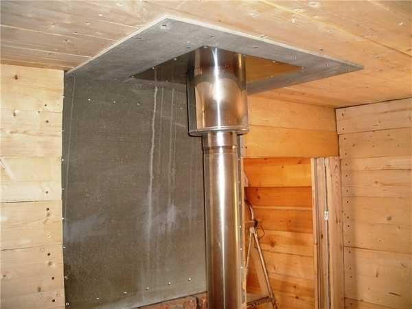 Еще один вариант того, как можно защитить стены и потолок от жара