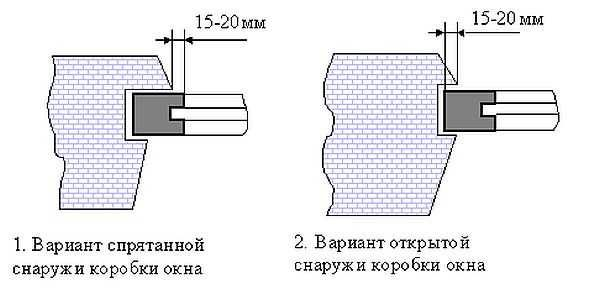 Размеры окна зависят и от того, как утопленной будет рама