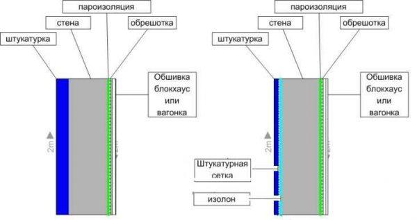 Варианты отделки и утепления стен из пенобетона