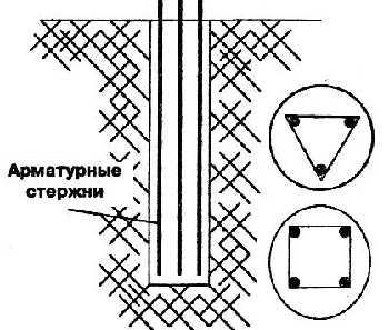 Схемы армирования столбов под фундамент