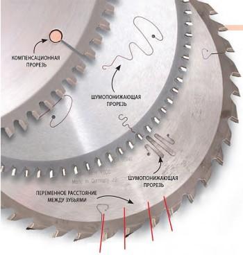 На теле  пильного диска есть еще множество разных прорезей и вырезов. Их основное назначение - снижение шума