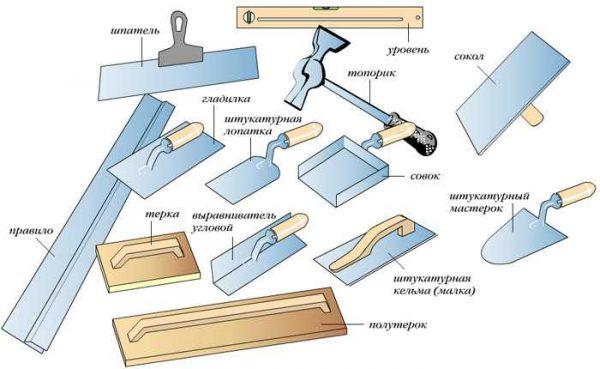 Этот весь инструмент, который употребляют штукатуры