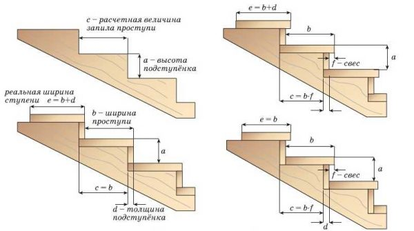 Как сделать косоур для лестницы в баню