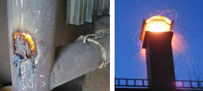 Дымоход из стальной трубы своими руками для котла 46