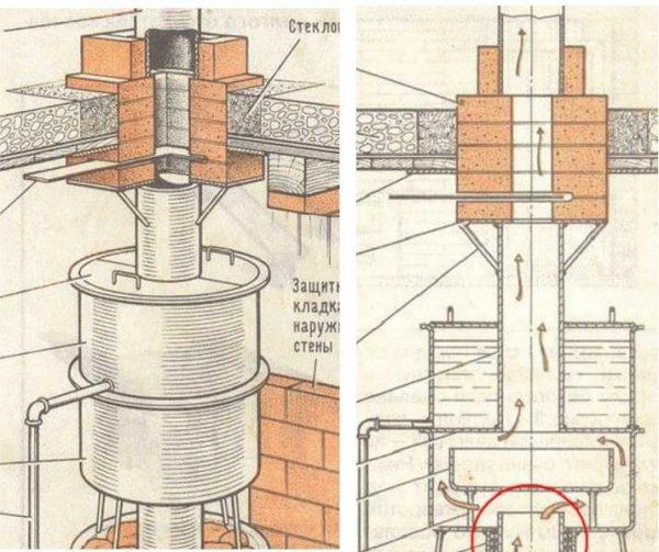 Бак для нагрева воды и проход через перекрытие