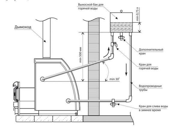 Схема подключения теплообменника и выносного бака