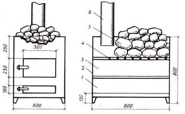 Схема металлической печи для бани с открытой каменкой