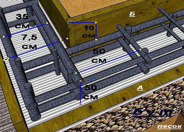 Примерная схема расположения арматуры