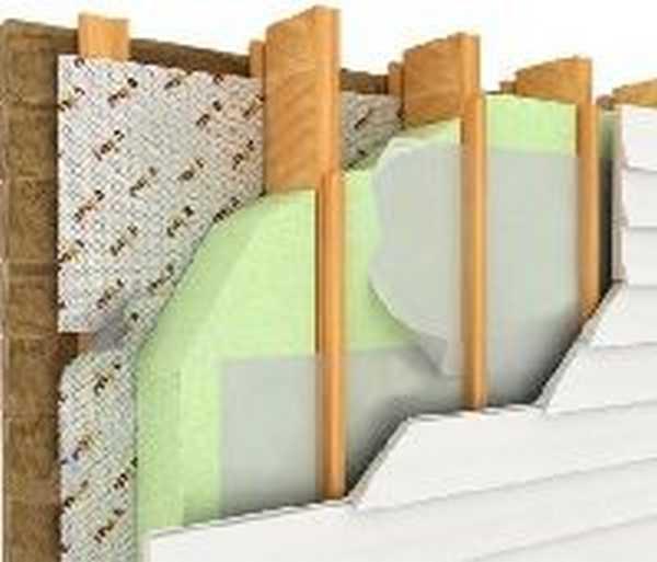 Как сделать утепление стен в бане или сауне