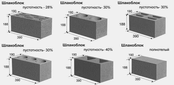 Шлакоблоки - самый дешевый вид строительного материала