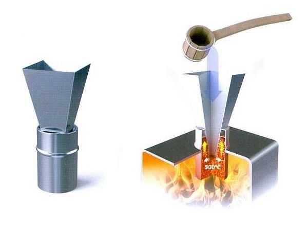 Другой тип парогенератора для металлической банной печи
