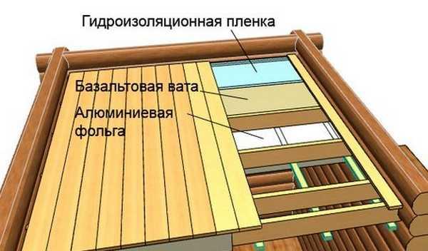 Вариант {amp}quot;пирога{amp}quot; утепления потолка бани