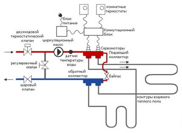 Схема подключения водяного теплого пола
