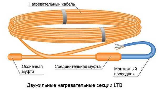 Двужильный греющий кабель не требует подсоединения обоих концов