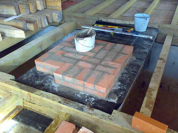 Гидроизоляция фундамента для кирпичной печи в бане