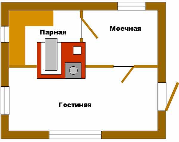 Расположение печи Анатолия Заболотнего в бане для 4-х человек