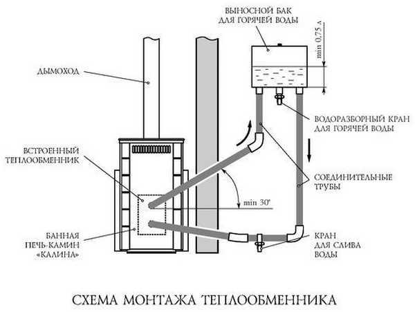Схема установки выносного бака