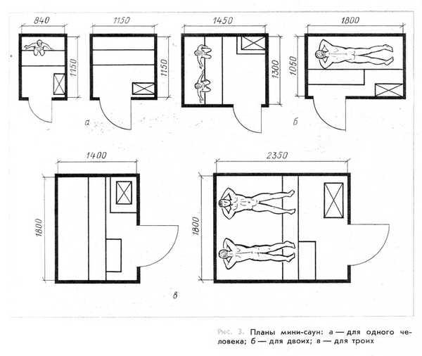 Как построить сауну в квартире: примеры