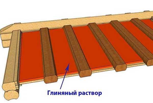 Пароизоляция потолка парилки с использованием глины