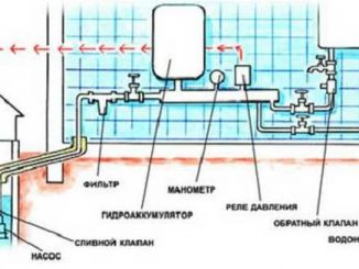 Еще один способ организации водопровода на даче и в бане