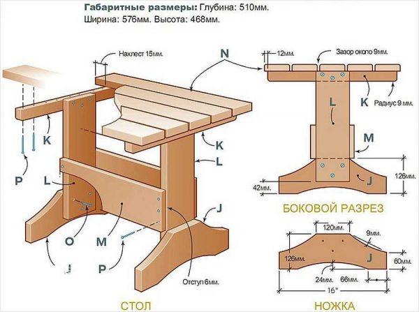 Стол для бани из дерева своими руками: чертеж и размеры (можно пропорционально менять)