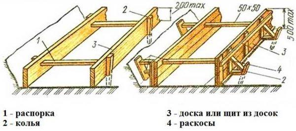 Схемы устройства опалубки из досок высотой 200 мм и 500 мм