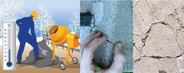 Чтобы зимний бетон был крепким, необходимр создать условия или присадки для его вызревания