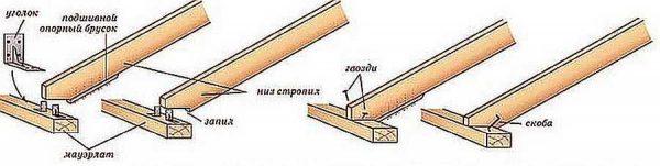 Способы крепления стропильных ног к мауэрлату